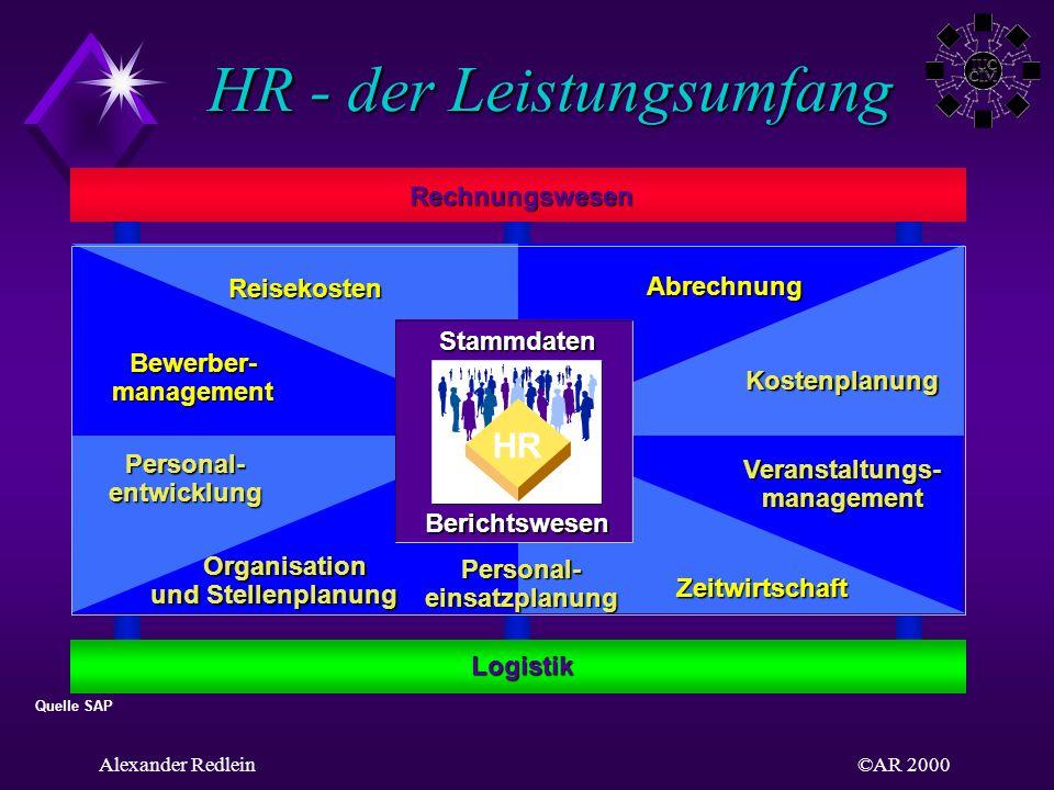 ©AR 2000Alexander Redlein HR HR - der Leistungsumfang Rechnungswesen Logistik Bewerber-management Reisekosten Abrechnung Kostenplanung Veranstaltungs-