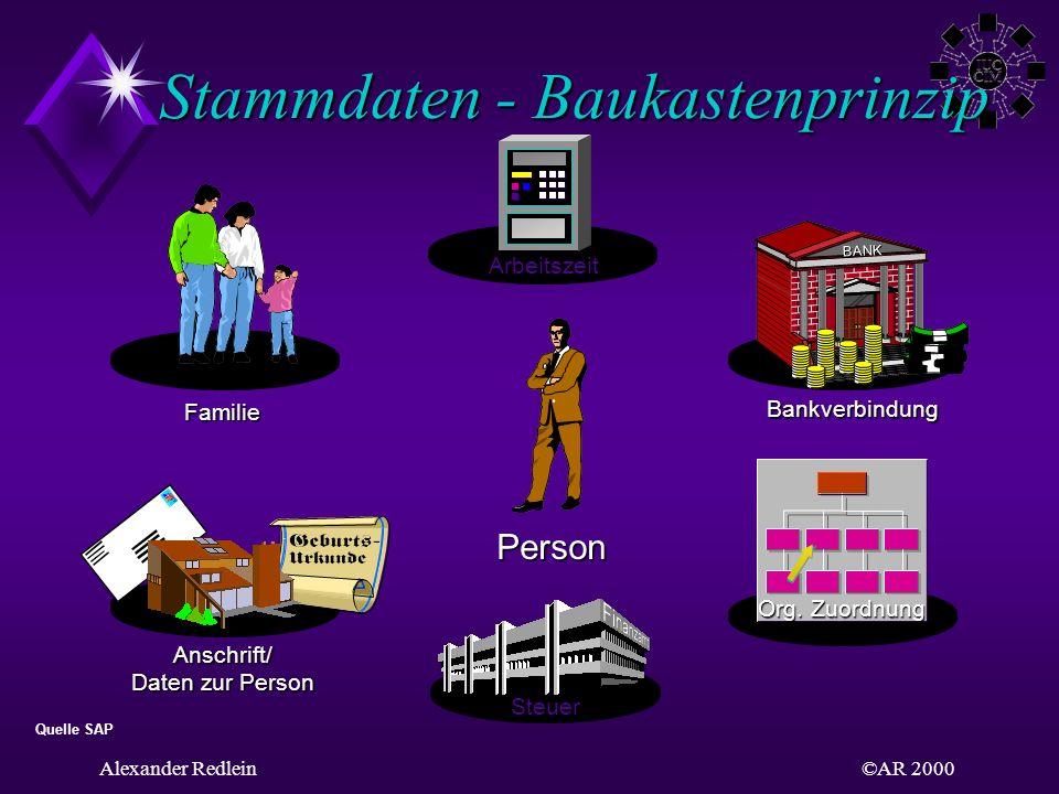 ©AR 2000Alexander Redlein Stammdaten - Baukastenprinzip Familie Bankverbindung Anschrift/ Daten zur Person Steuer Arbeitszeit Org. Zuordnung Person BA