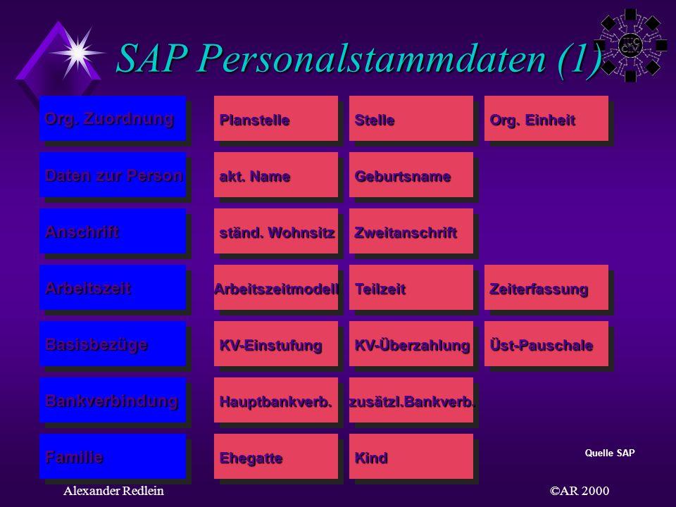 ©AR 2000Alexander Redlein Org. Zuordnung SAP Personalstammdaten (1) Daten zur Person PlanstelleStelle Org. Einheit akt. Name Geburtsname Anschrift Arb
