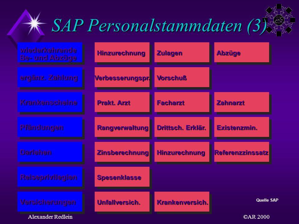 ©AR 2000Alexander Redlein SAP Personalstammdaten (3) HinzurechnungZulagenAbzüge Verbesserungspr.Vorschuß Krankenscheine Pfändungen Darlehen Reiseprivi