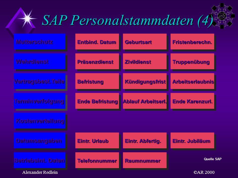 ©AR 2000Alexander Redlein SAP Personalstammdaten (4) Entbind. Datum GeburtsartFristenberechn. PräsenzdienstZivildienst Vertragsbest.Teile Terminverfol