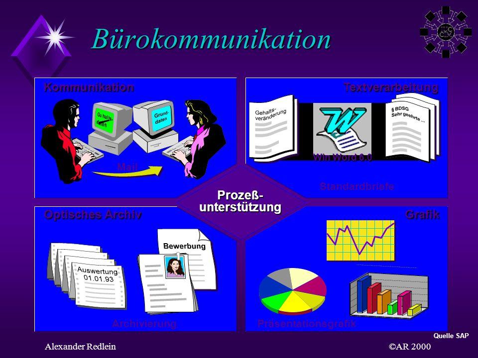 ©AR 2000Alexander Redlein Bürokommunikation Prozeß-unterstützung Kommunikation Mail Standardbriefe ArchivierungPräsentationsgrafik Textverarbeitung Gr