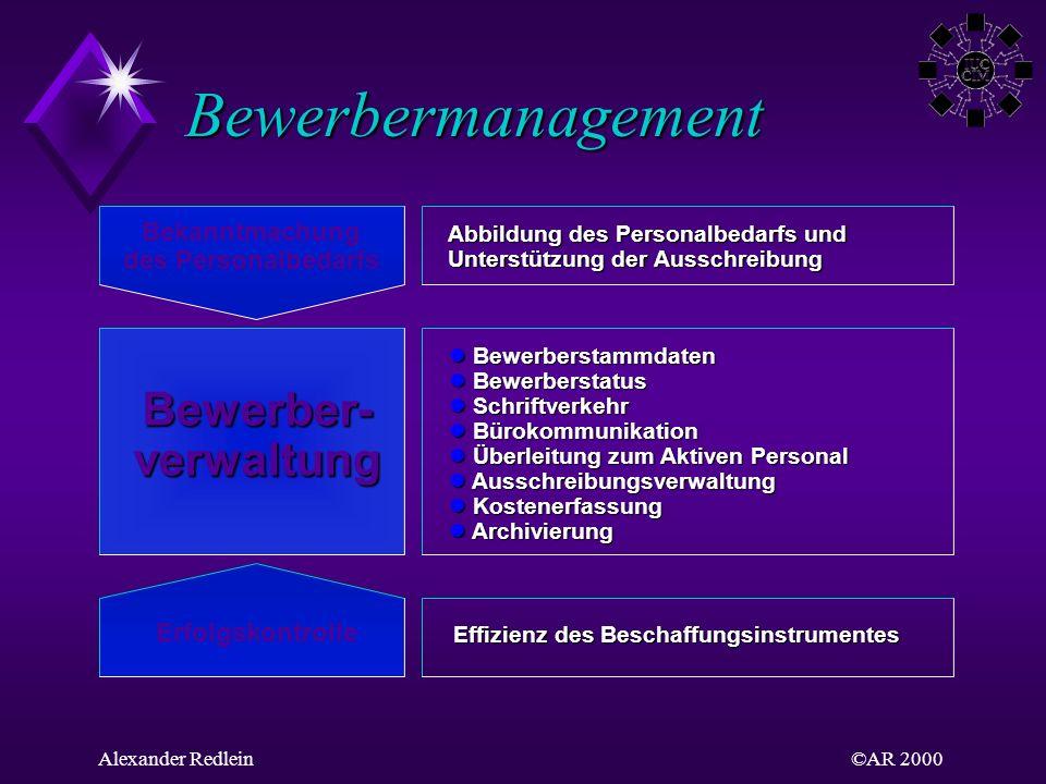 ©AR 2000Alexander Redlein Bewerbermanagement Bewerbermanagement Bekanntmachung des Personalbedarfs Erfolgskontrolle Bewerber-verwaltung Abbildung des