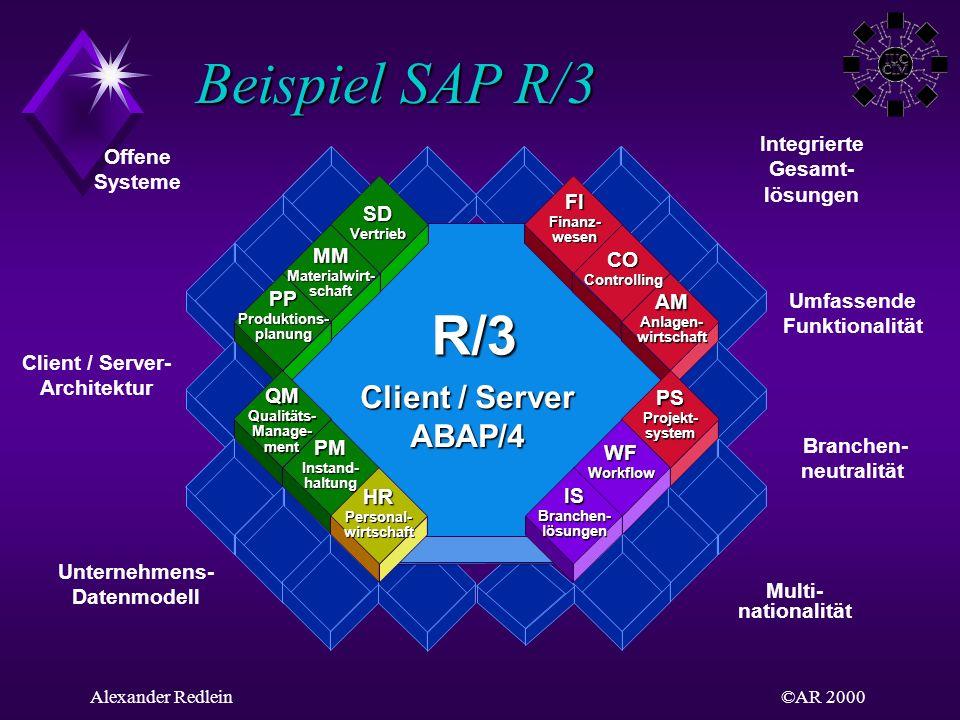 ©AR 2000Alexander Redlein Beispiel SAP R/3 R/3 Client / Server ABAP/4 FIFinanz-wesen COControlling AMAnlagen-wirtschaft PSProjekt-system WFWorkflow IS