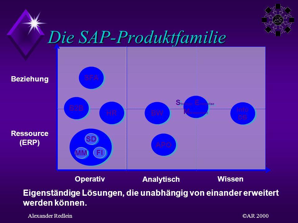 ©AR 2000Alexander Redlein Die SAP-Produktfamilie Operativ Analytisch Wissen Ressource (ERP) Beziehung SFA APO B2B HR BW S trategic E nterprise M anage