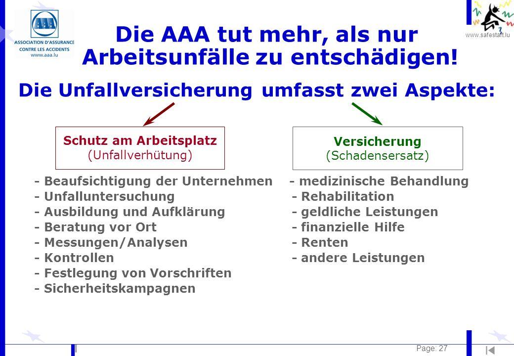 www.safestart.lu Page: 27 - Beaufsichtigung der Unternehmen - medizinische Behandlung - Unfalluntersuchung - Rehabilitation - Ausbildung und Aufklärun