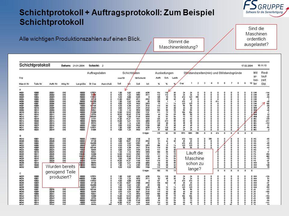 Schichtprotokoll + Auftragsprotokoll: Zum Beispiel Schichtprotokoll Alle wichtigen Produktionszahlen auf einen Blick. Sind die Maschinen ordentlich au