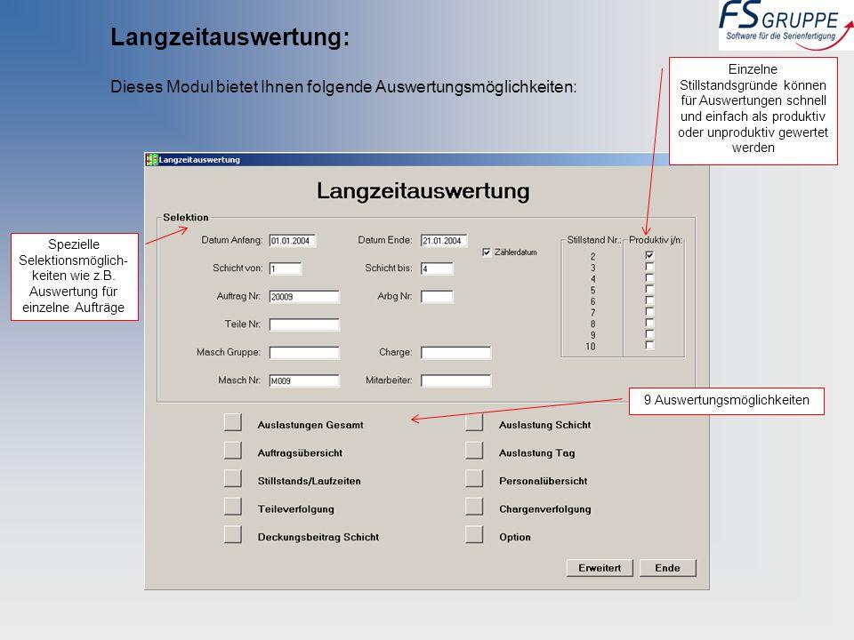 Langzeitauswertung: Dieses Modul bietet Ihnen folgende Auswertungsmöglichkeiten: Spezielle Selektionsmöglich- keiten wie z.B. Auswertung für einzelne