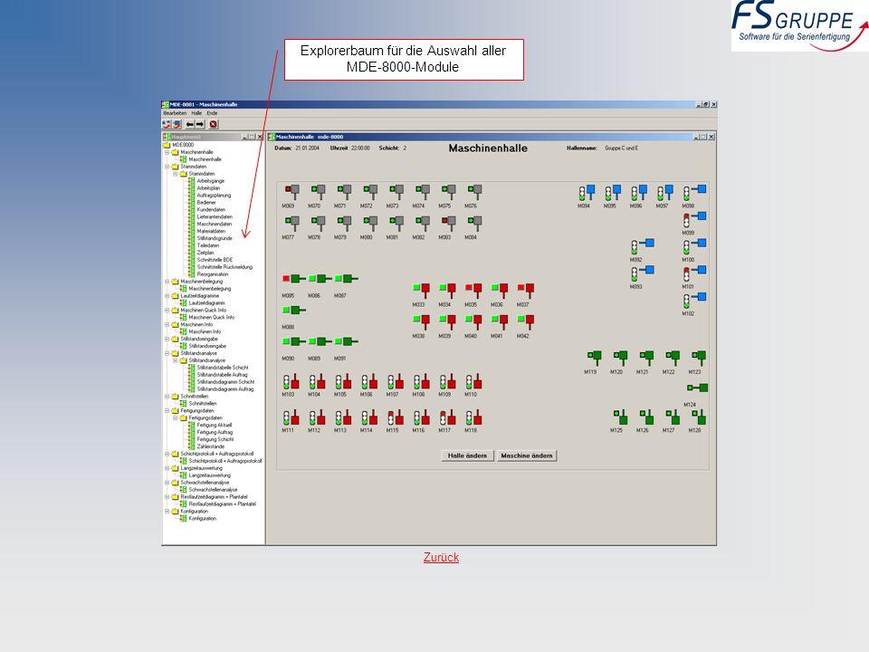 Zurück Explorerbaum für die Auswahl aller MDE-8000-Module