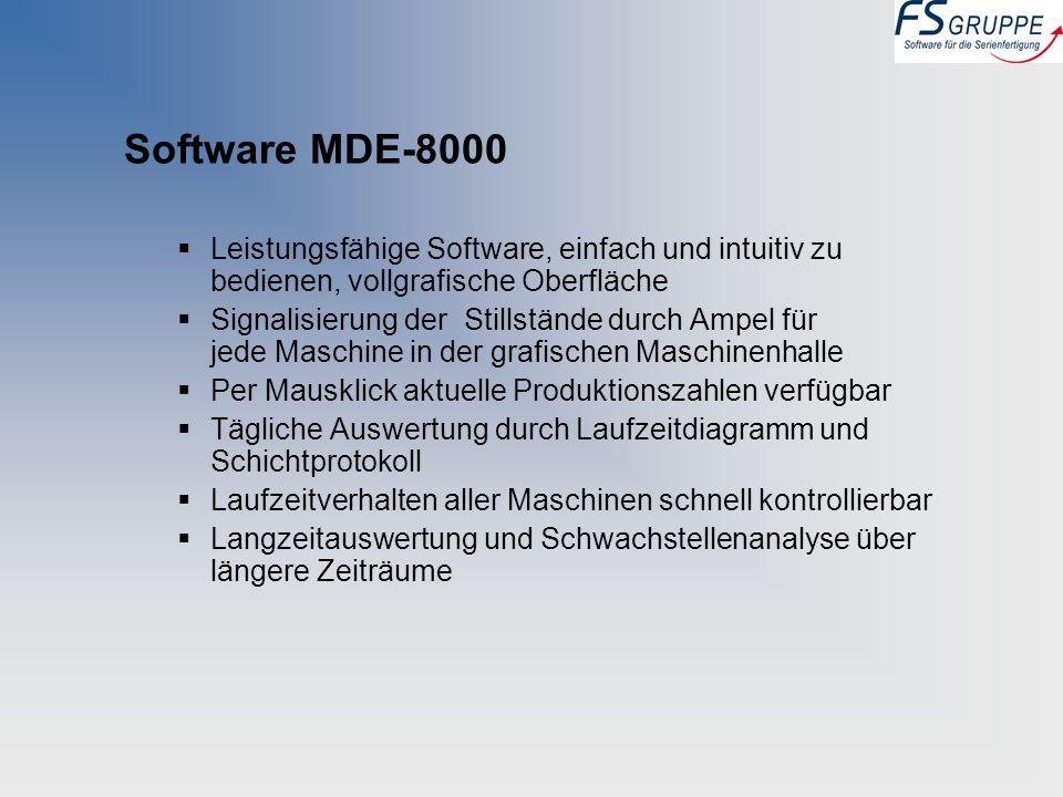 Software MDE-8000 Leistungsfähige Software, einfach und intuitiv zu bedienen, vollgrafische Oberfläche Signalisierung der Stillstände durch Ampel für