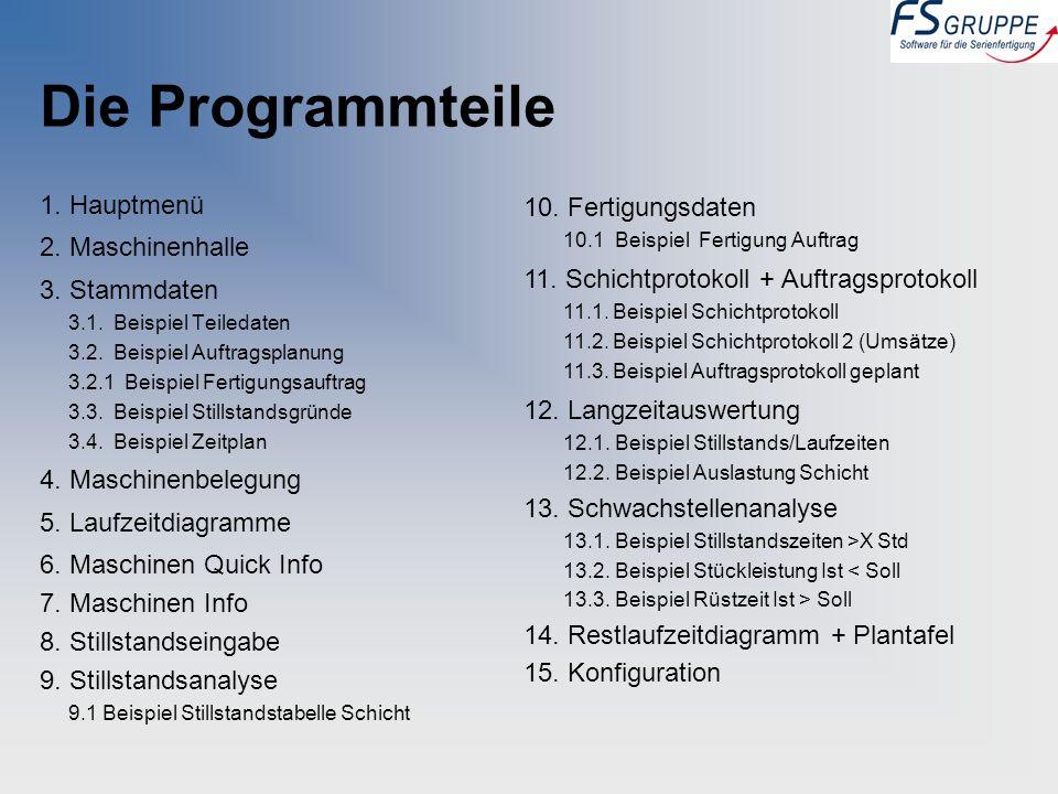 Die Programmteile 1. Hauptmenü 2. Maschinenhalle 3. Stammdaten 3.1. Beispiel Teiledaten 3.2. Beispiel Auftragsplanung 3.2.1 Beispiel Fertigungsauftrag