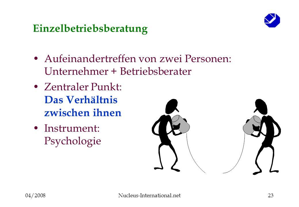 04/2008Nucleus-International.net23 Einzelbetriebsberatung Aufeinandertreffen von zwei Personen: Unternehmer + Betriebsberater Zentraler Punkt: Das Verhältnis zwischen ihnen Instrument: Psychologie