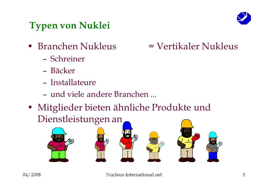 04/2008Nucleus-International.net14 Kriterium 5: Kritische Quatität Wenn die Branche nur aus wenigen Unternehmen besteht, ist es schwierig, den Nukleus langfristig zu erhalten –Einige KMU nehmen niemals teil, andere steigen aus Wenn die Branche aus vielen Unternehmern besteht, sind die Chancen besser, den Nukleus langfristig zu erhalten Am Anfang braucht ein Nukleus 7 bis 12 Mitglieder, später 10 und mehr