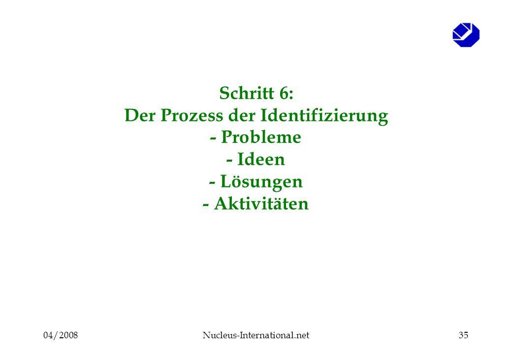 04/2008Nucleus-International.net35 Schritt 6: Der Prozess der Identifizierung - Probleme - Ideen - Lösungen - Aktivitäten