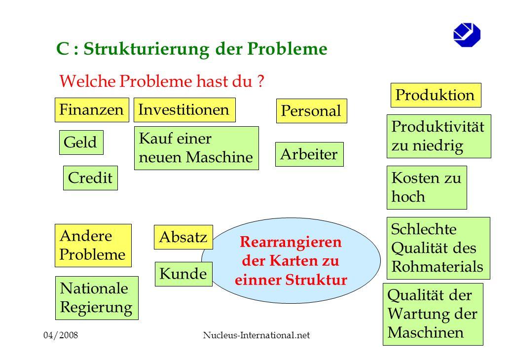 04/2008Nucleus-International.net39 Rearrangieren der Karten zu einner Struktur C : Strukturierung der Probleme Arbeiter Welche Probleme hast du .