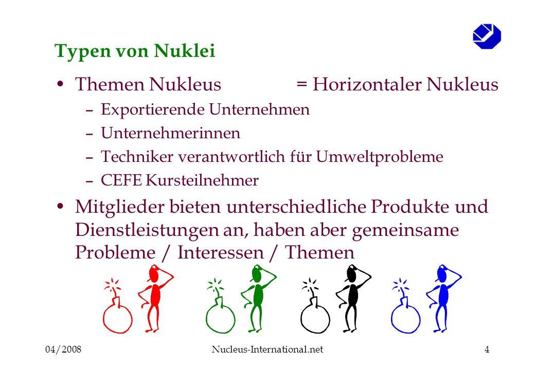 04/2008Nucleus-International.net4 Typen von Nuklei Themen Nukleus= Horizontaler Nukleus –Exportierende Unternehmen –Unternehmerinnen –Techniker verantwortlich für Umweltprobleme –CEFE Kursteilnehmer Mitglieder bieten unterschiedliche Produkte und Dienstleistungen an, haben aber gemeinsame Probleme / Interessen / Themen