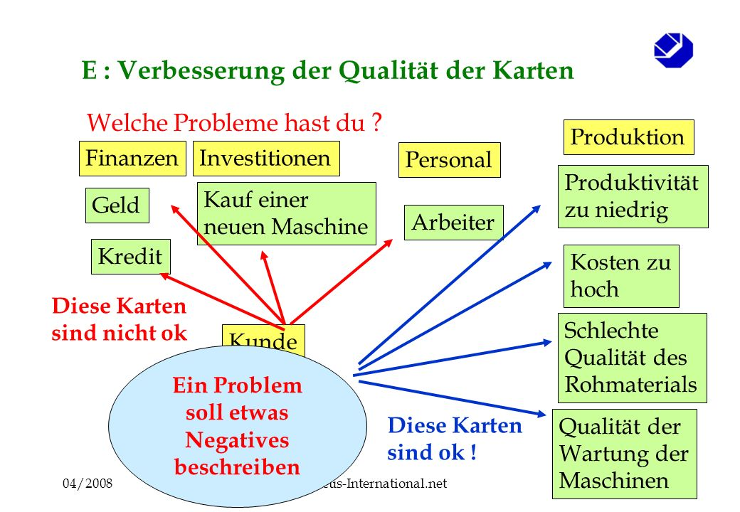 04/2008Nucleus-International.net41 E : Verbesserung der Qualität der Karten Arbeiter Welche Probleme hast du .