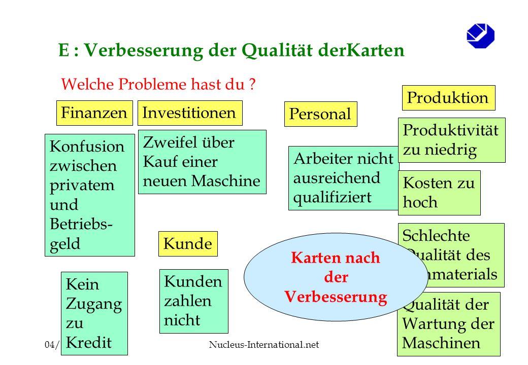 04/2008Nucleus-International.net43 E : Verbesserung der Qualität derKarten Arbeiter nicht ausreichend qualifiziert Welche Probleme hast du .