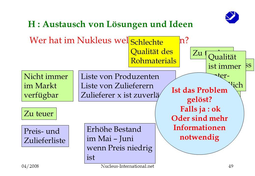 04/2008Nucleus-International.net49 H : Austausch von Lösungen und Ideen Wer hat im Nukleus welche Lösungen.