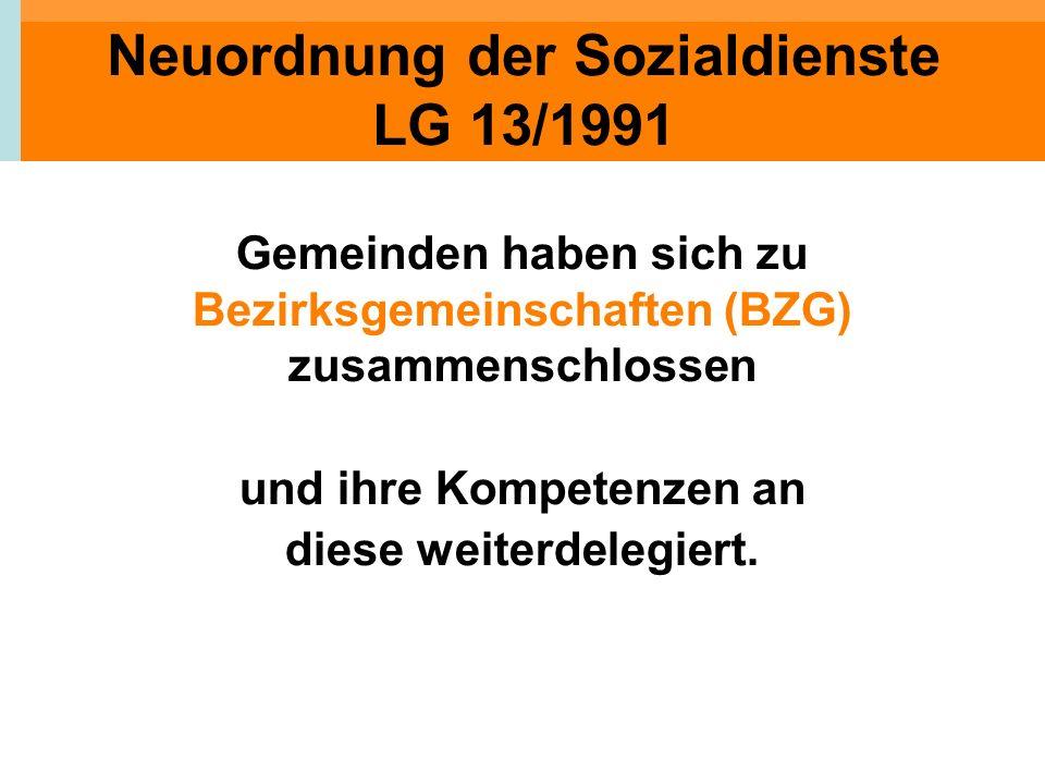 Neuordnung der Sozialdienste LG 13/1991 Gemeinden haben sich zu Bezirksgemeinschaften (BZG) zusammenschlossen und ihre Kompetenzen an diese weiterdele