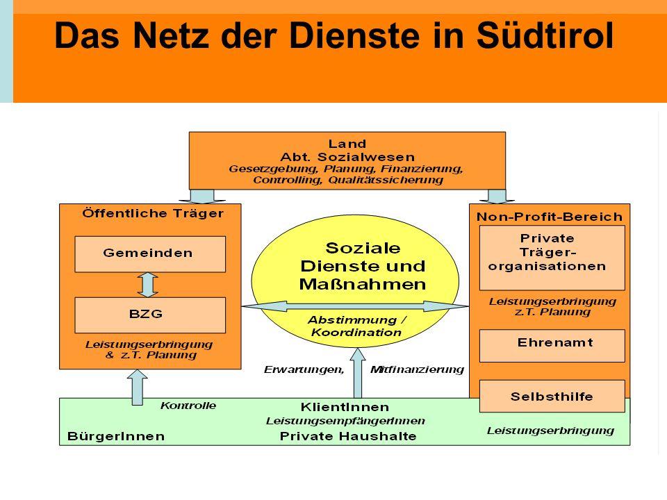 Das Netz der Dienste in Südtirol