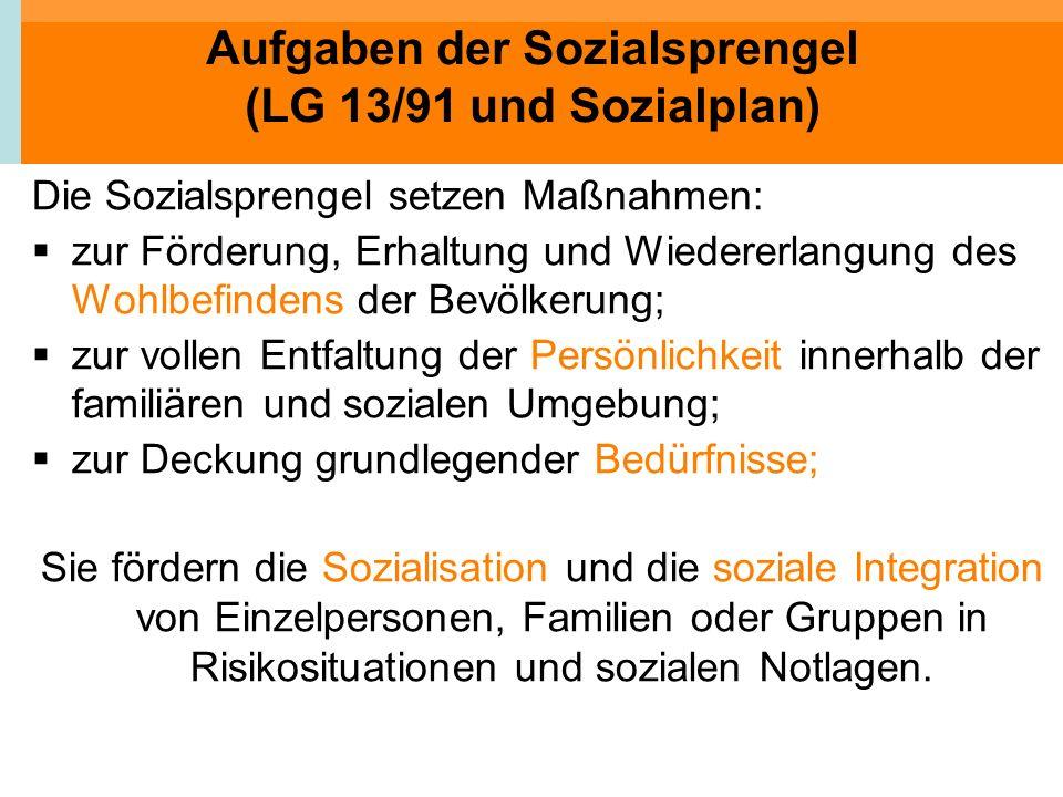 Aufgaben der Sozialsprengel (LG 13/91 und Sozialplan) Die Sozialsprengel setzen Maßnahmen: zur Förderung, Erhaltung und Wiedererlangung des Wohlbefind