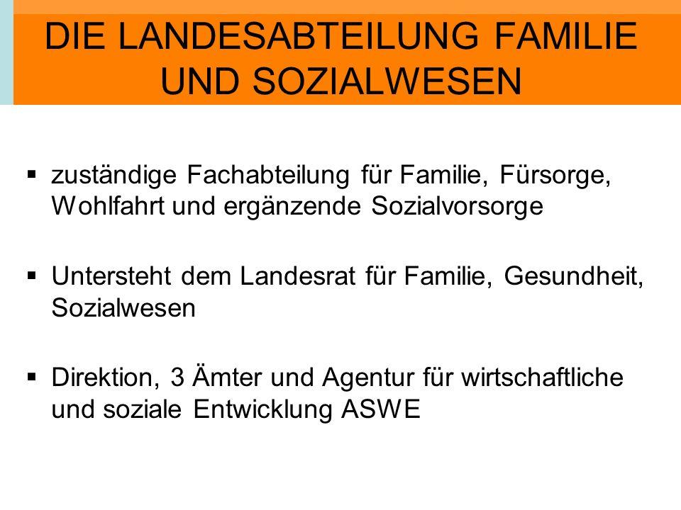 DIE LANDESABTEILUNG FAMILIE UND SOZIALWESEN zuständige Fachabteilung für Familie, Fürsorge, Wohlfahrt und ergänzende Sozialvorsorge Untersteht dem Lan