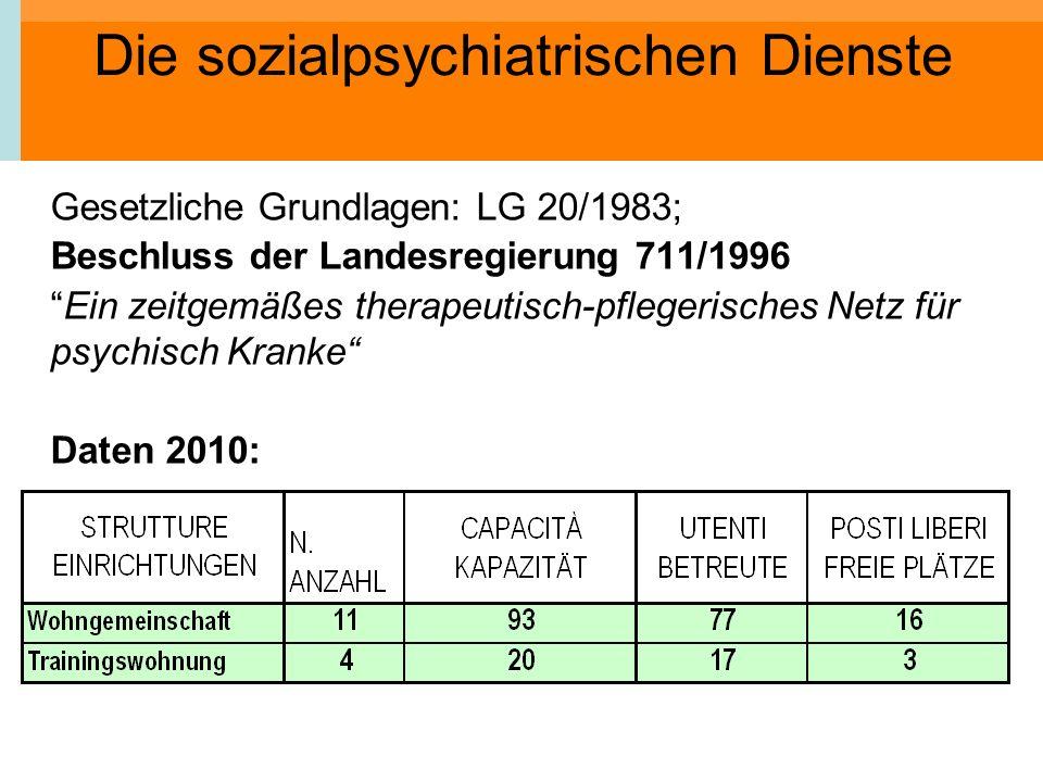 Die sozialpsychiatrischen Dienste Gesetzliche Grundlagen: LG 20/1983; Beschluss der Landesregierung 711/1996 Ein zeitgemäßes therapeutisch-pflegerisch