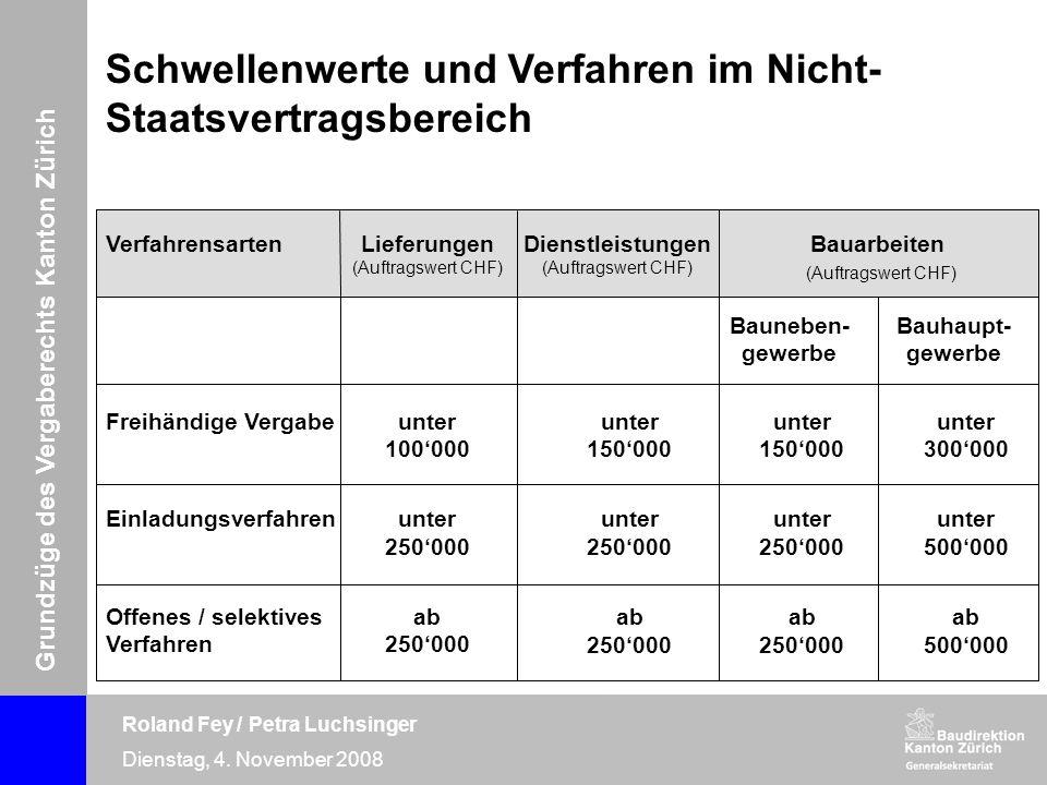Grundzüge des Vergaberechts Kanton Zürich Roland Fey / Petra Luchsinger Dienstag, 4. November 2008 Schwellenwerte und Verfahren im Nicht- Staatsvertra