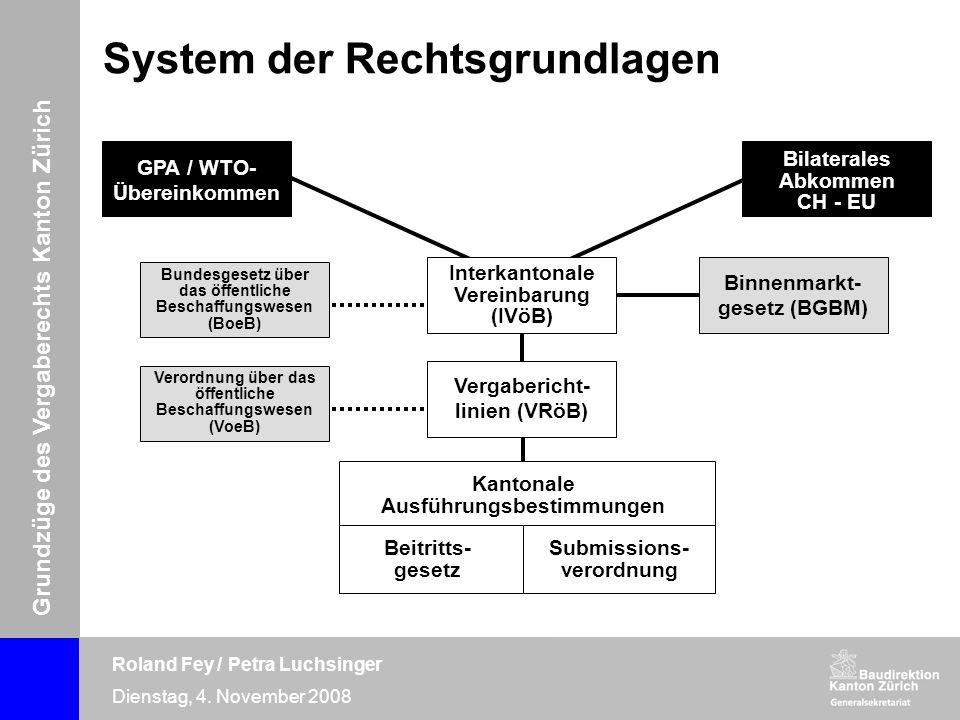 Grundzüge des Vergaberechts Kanton Zürich Roland Fey / Petra Luchsinger Dienstag, 4. November 2008 Binnenmarkt- gesetz (BGBM) System der Rechtsgrundla