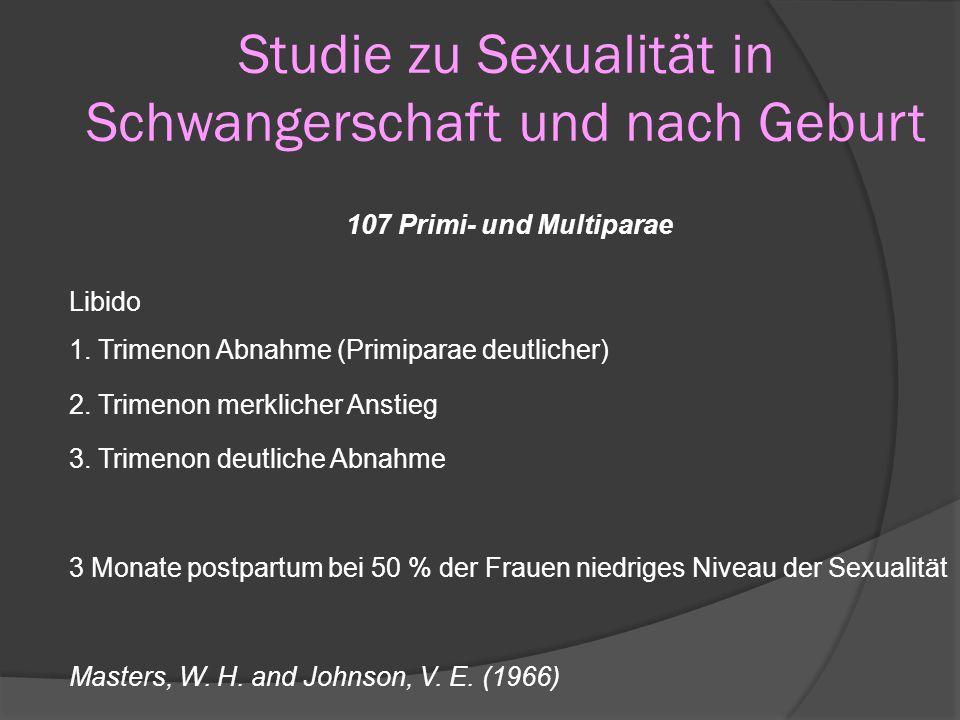 Studie zu Sexualität in Schwangerschaft und nach Geburt 107 Primi- und Multiparae Libido 1. Trimenon Abnahme (Primiparae deutlicher) 2. Trimenon merkl
