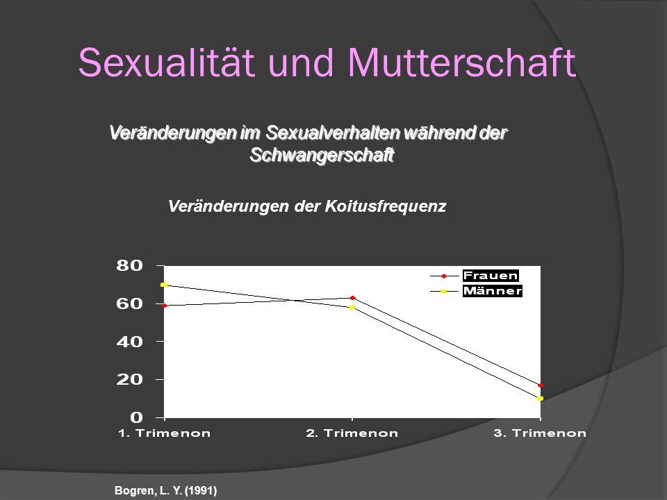 Sexualität und Mutterschaft Veränderungen im Sexualverhalten während der Schwangerschaft Veränderungen der Koitusfrequenz Bogren, L. Y. (1991)
