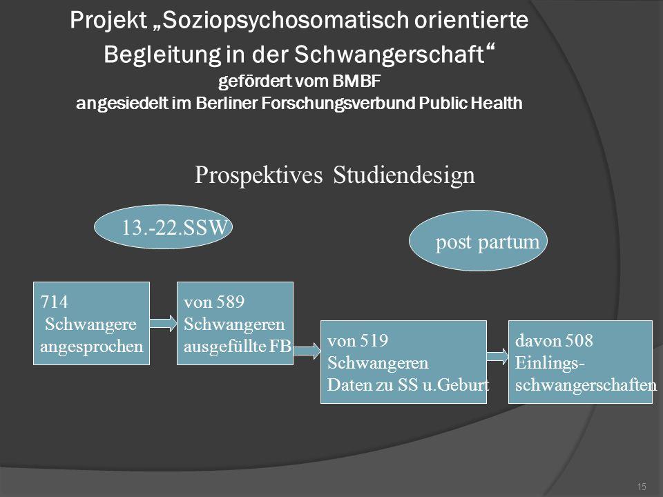 15 Projekt Soziopsychosomatisch orientierte Begleitung in der Schwangerschaft gefördert vom BMBF angesiedelt im Berliner Forschungsverbund Public Heal