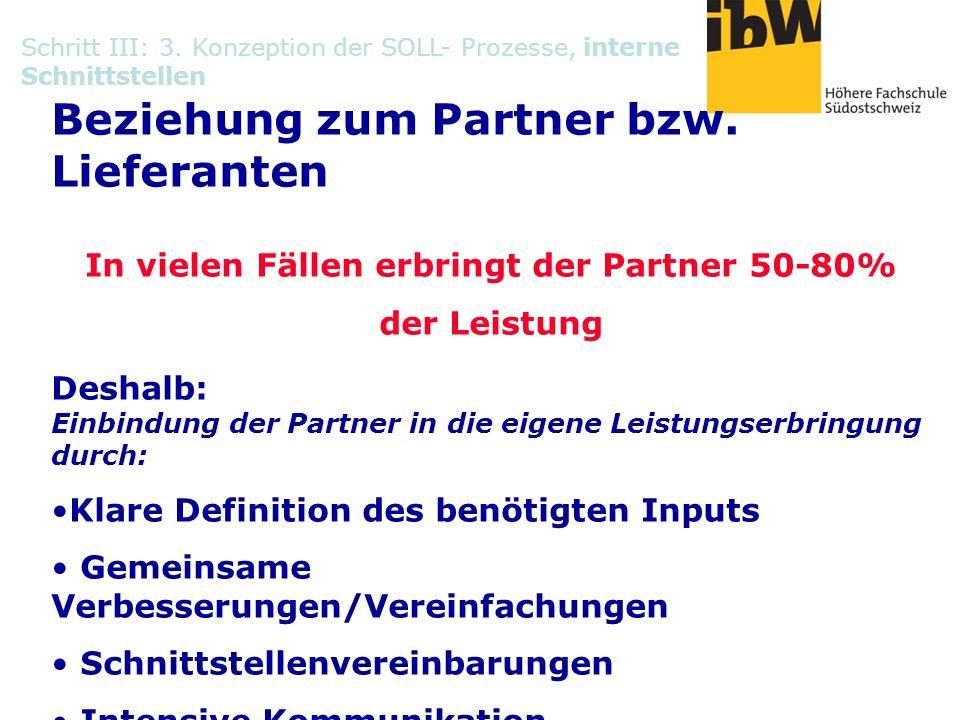 Beziehung zum Partner bzw. Lieferanten In vielen Fällen erbringt der Partner 50-80% der Leistung Deshalb: Einbindung der Partner in die eigene Leistun