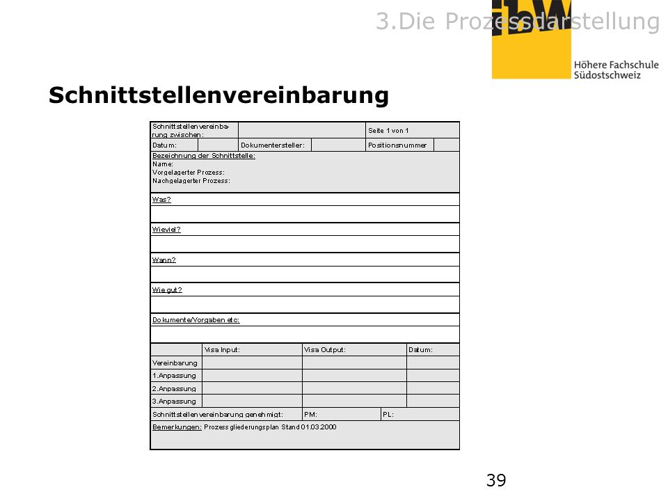 39 Schnittstellenvereinbarung 3.Die Prozessdarstellung