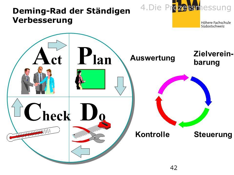 42 P lan DoDo C heck A ct Zielverein- barung SteuerungKontrolle Auswertung Deming-Rad der Ständigen Verbesserung 4.Die Prozessmessung
