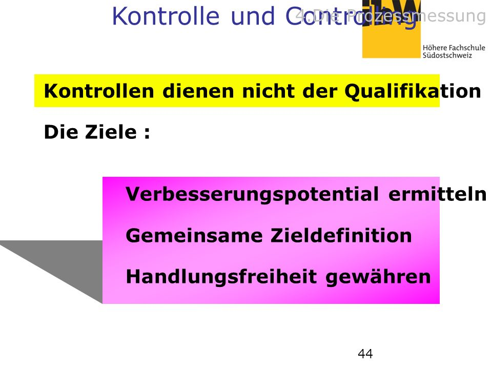 44 Kontrollen dienen nicht der Qualifikation Die Ziele : Verbesserungspotential ermitteln Gemeinsame Zieldefinition Handlungsfreiheit gewähren Kontrol