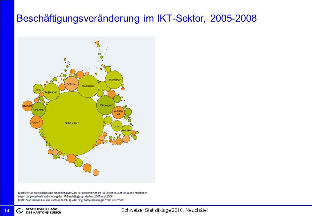 Schweizer Statistiktage 2010, Neuchâtel 14 Beschäftigungsveränderung im IKT-Sektor, 2005-2008