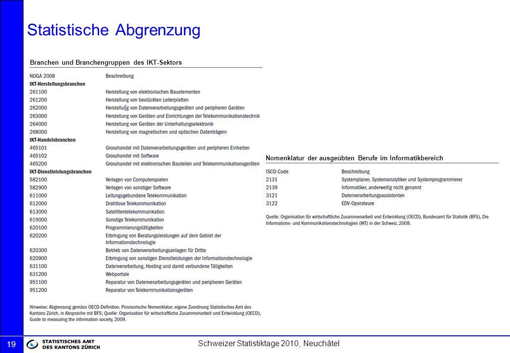 Schweizer Statistiktage 2010, Neuchâtel 19 Statistische Abgrenzung Branchen und Branchengruppen des IKT-Sektors Nomenklatur der ausgeübten Berufe im I