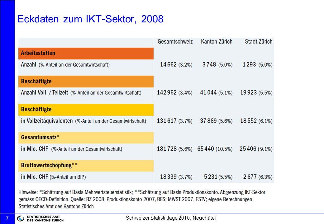 Schweizer Statistiktage 2010, Neuchâtel 8 Anteile IKT-Sektor an Gesamtwirtschaft in %, 2008