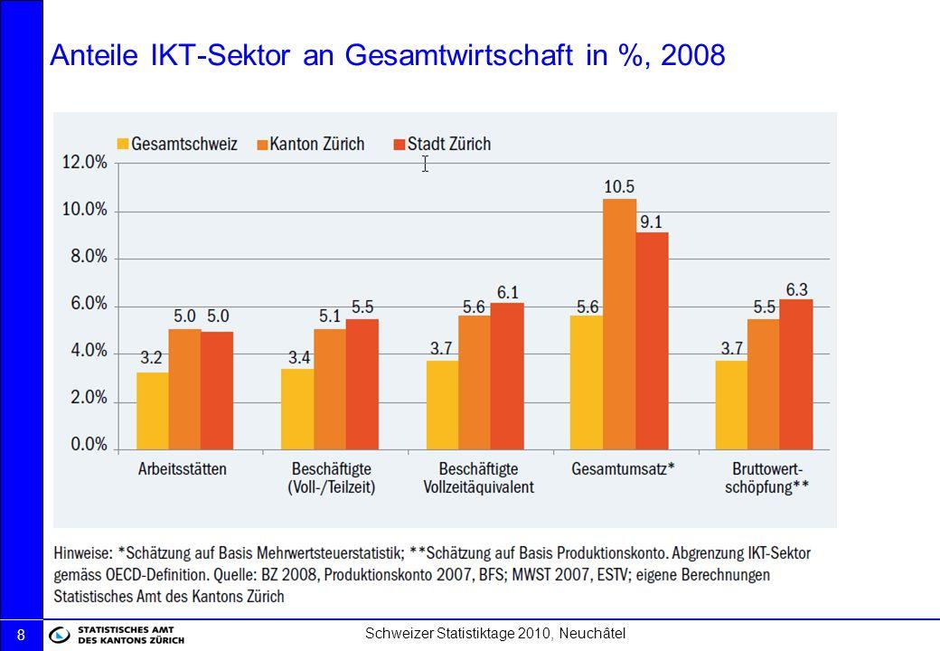 Schweizer Statistiktage 2010, Neuchâtel 19 Statistische Abgrenzung Branchen und Branchengruppen des IKT-Sektors Nomenklatur der ausgeübten Berufe im Informatikbereich