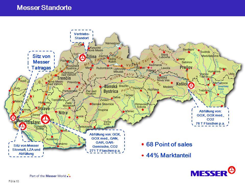 Fólia 10 Messer Standorte Sitz von Messer Tatragas Sitz von Messer Slovnaft, LZA und Abfüllung Abfüllung von: GOX, GOX med., GAN, GAR, GAR- Gemische,