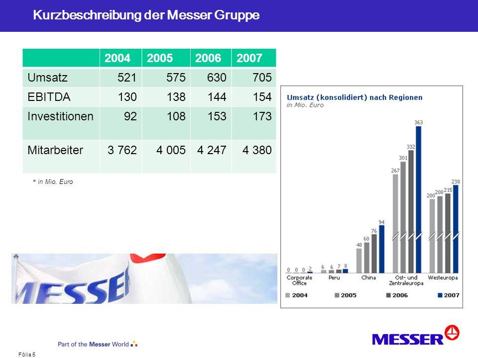 Fólia 5 Kurzbeschreibung der Messer Gruppe * in Mio. Euro 2004200520062007 Umsatz521575630705 EBITDA130138144154 Investitionen92108153173 Mitarbeiter3