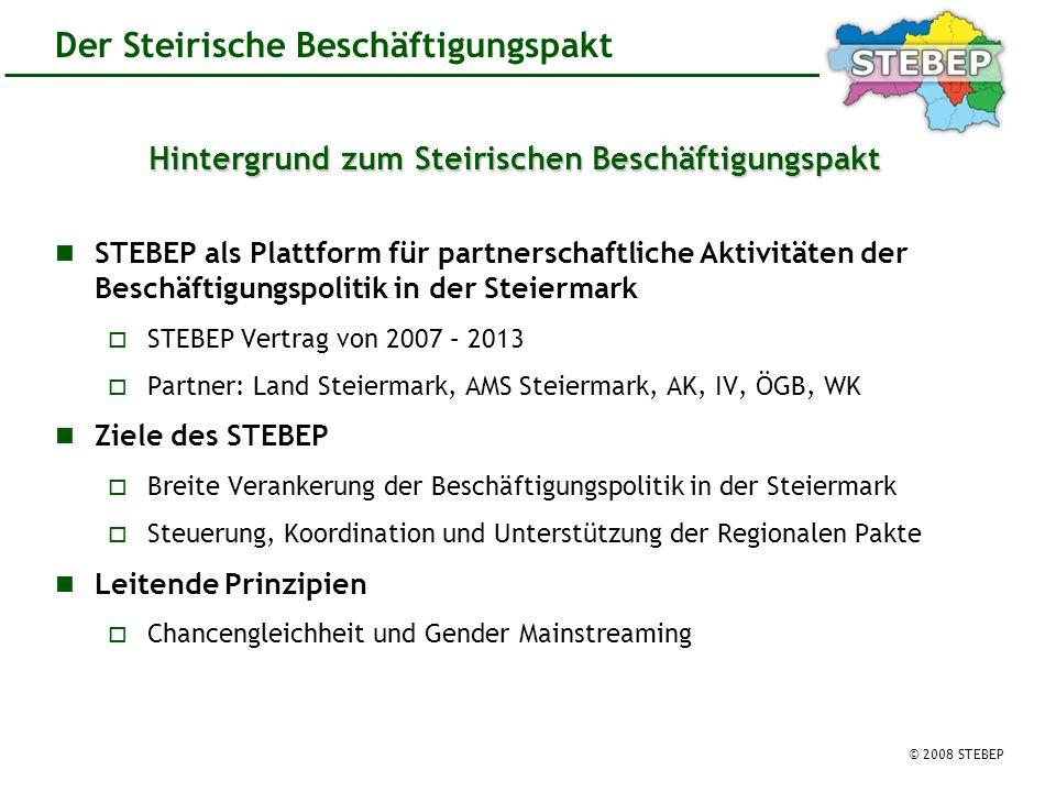 © 2008 STEBEP Der Steirische Beschäftigungspakt ESF Schwerpunkt zur Integration arbeitsmarktferner Personen Einreichung eines Gesamtvorhabens durch den Beschäftigungspakt in jedem Bundesland ESF Finanzierung 46 % / nationale Kofinanzierung (54 %) durch die TEP Partner Gesamtvorhaben des STEBEP STEps to Better EmPloyment- eingereicht beim BMWA Zentrale Partner in der Steiermark: AMS, Land Steiermark/ Soziales und Arbeit sowie Stadt Graz Umsetzungsdauer 2008 -2009