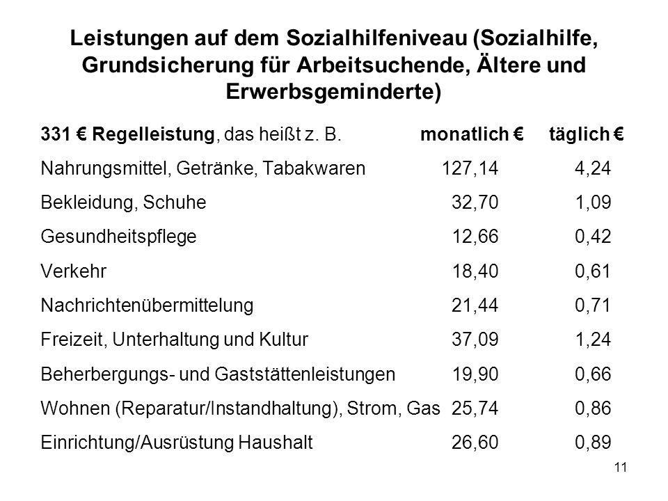 11 Leistungen auf dem Sozialhilfeniveau (Sozialhilfe, Grundsicherung für Arbeitsuchende, Ältere und Erwerbsgeminderte) 331 Regelleistung, das heißt z.
