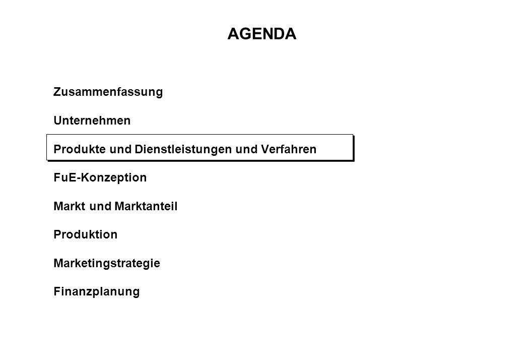 AGENDA Zusammenfassung Unternehmen Produkte und Dienstleistungen und Verfahren FuE-Konzeption Markt und Marktanteil Produktion Marketingstrategie Finanzplanung