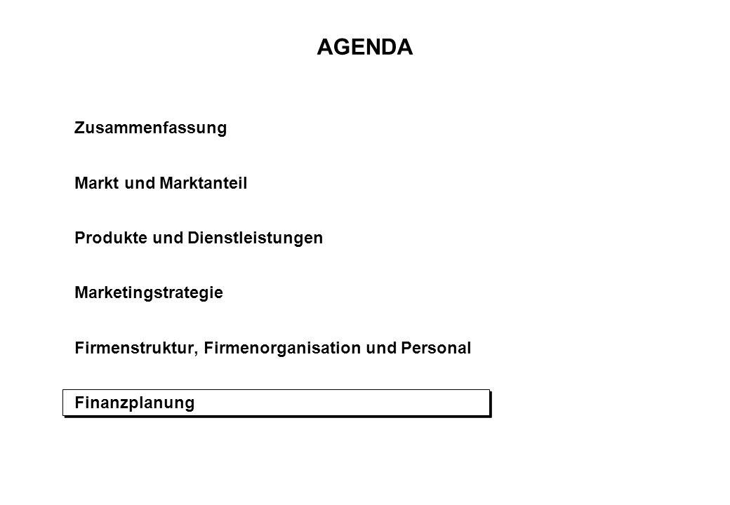 AGENDA Zusammenfassung Markt und Marktanteil Produkte und Dienstleistungen Marketingstrategie Firmenstruktur, Firmenorganisation und Personal Finanzpl