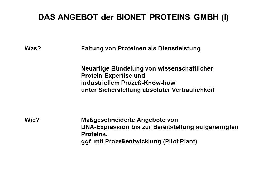 DAS ANGEBOT der BIONET PROTEINS GMBH (I) Was?Faltung von Proteinen als Dienstleistung Neuartige Bündelung von wissenschaftlicher Protein-Expertise und industriellem Prozeß-Know-how unter Sicherstellung absoluter Vertraulichkeit Wie?Maßgeschneiderte Angebote von DNA-Expression bis zur Bereitstellung aufgereinigten Proteins, ggf.