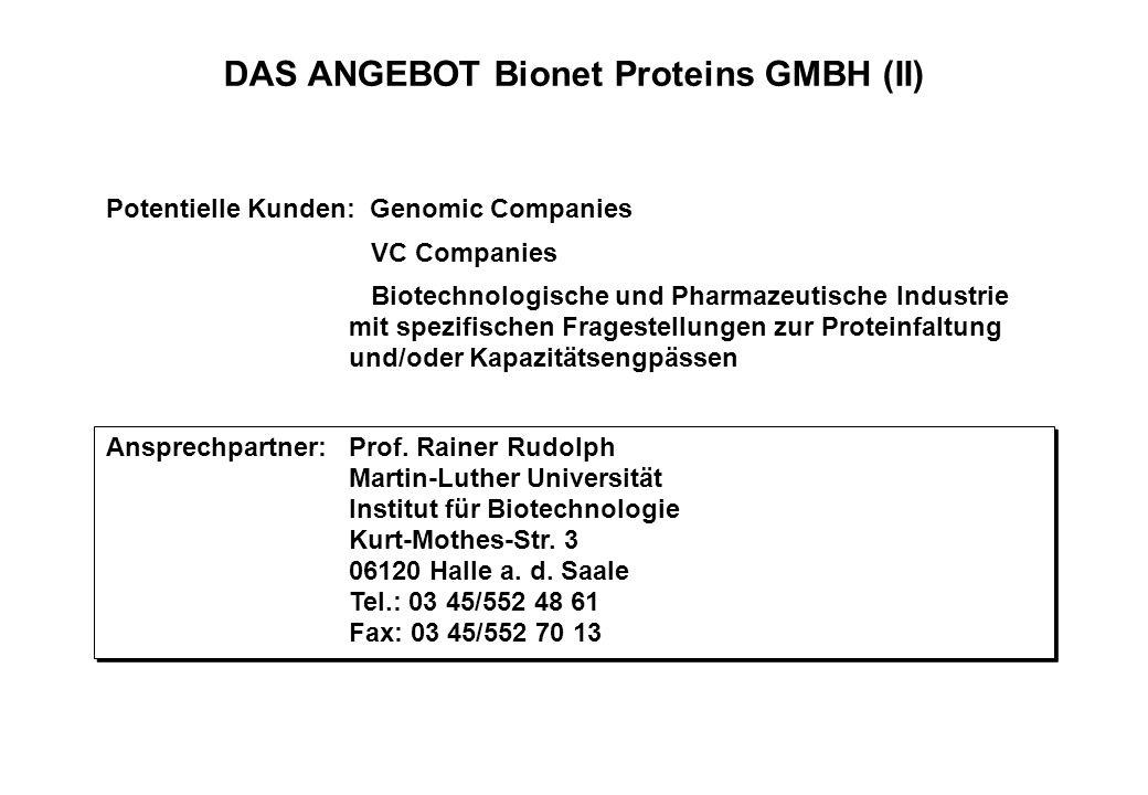 DAS ANGEBOT Bionet Proteins GMBH (II) Potentielle Kunden: Genomic Companies VC Companies Biotechnologische und Pharmazeutische Industrie mit spezifischen Fragestellungen zur Proteinfaltung und/oder Kapazitätsengpässen Ansprechpartner:Prof.