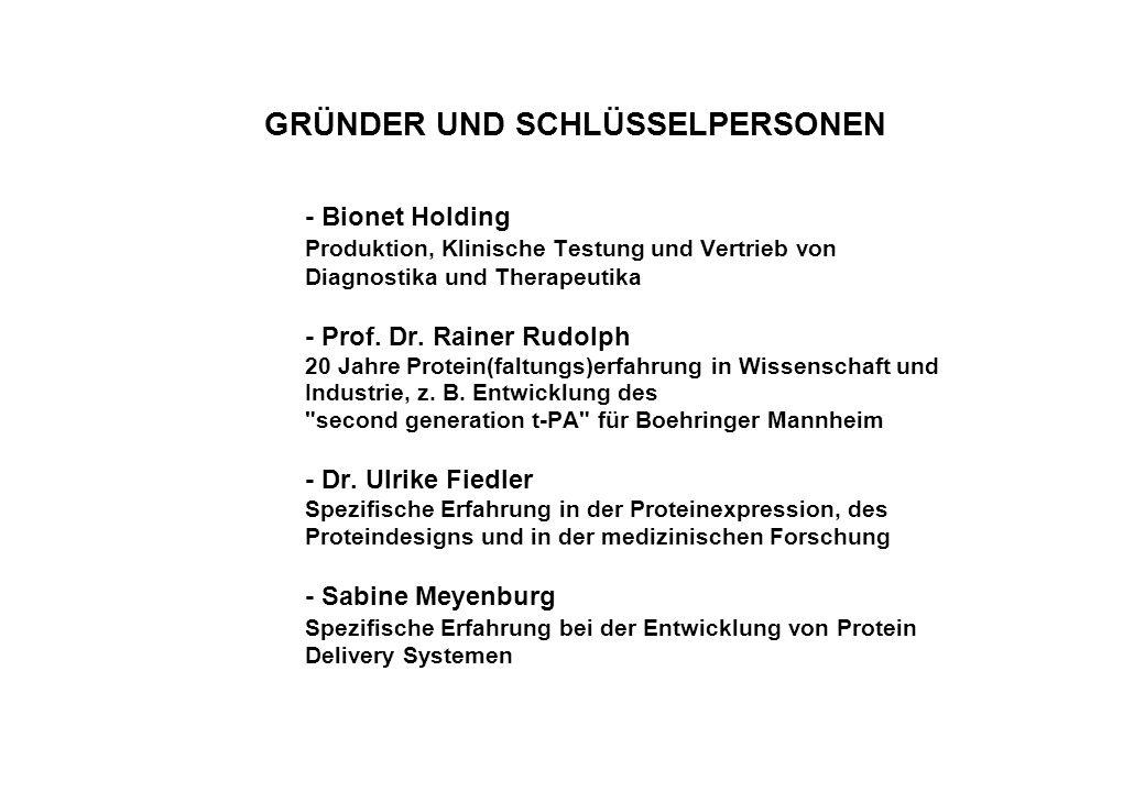 - Bionet Holding Produktion, Klinische Testung und Vertrieb von Diagnostika und Therapeutika - Prof. Dr. Rainer Rudolph 20 Jahre Protein(faltungs)erfa